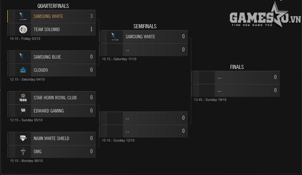 SSW đã giành chiến thắng xứng đáng trước TSM để lọt vào vòng Bán kết