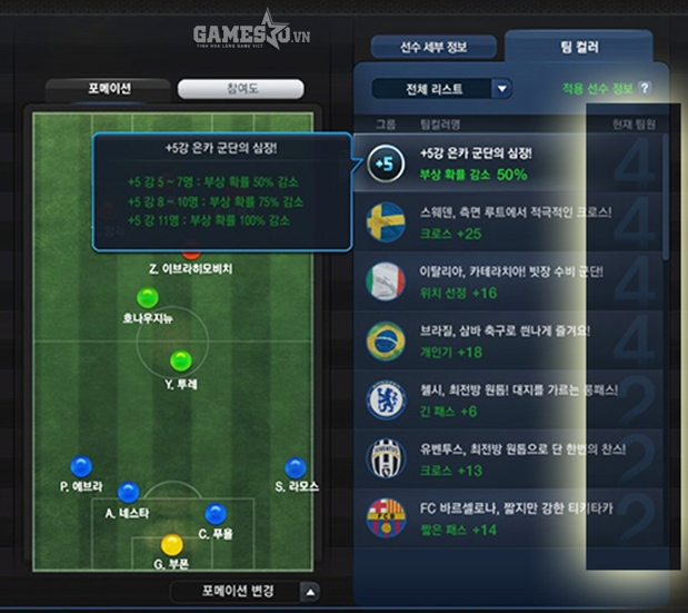 Cột hiển thị số lượng cầu thủ thỏa mãn tính năng Team color trong đội hình