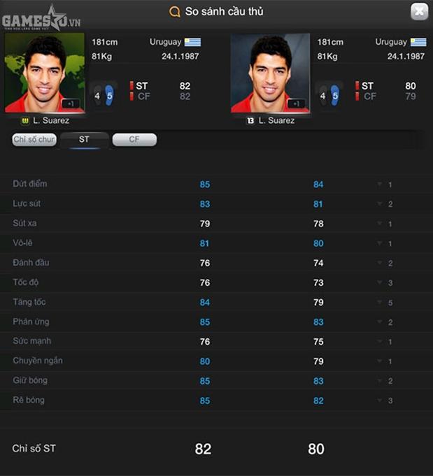 Suarez mùa WC và mùa 13 trong FIFA Online 3