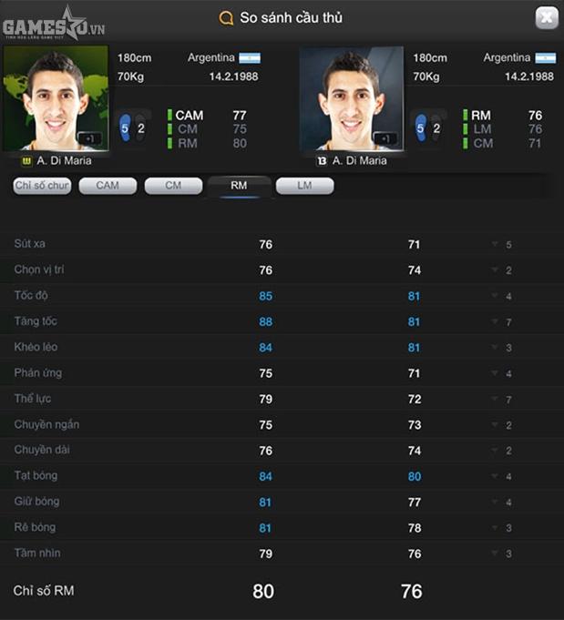 Di Maria mùa WC và Di Maria mùa 13 trong FIFA Online 3