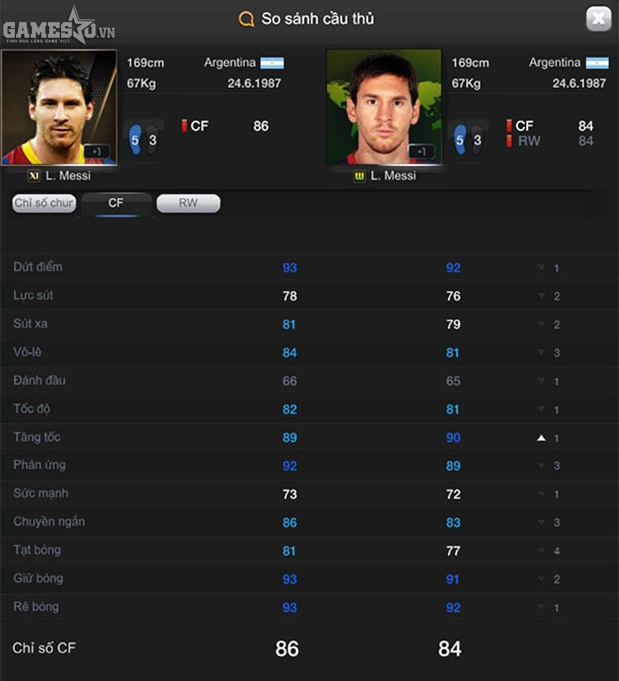 Messi XI và Messi WC trong FIFA Online 3