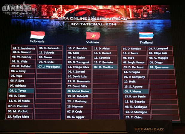 Tuyển Việt Nam được chọn cầu thủ ở vị trí thứ 2 trong số 6 đội