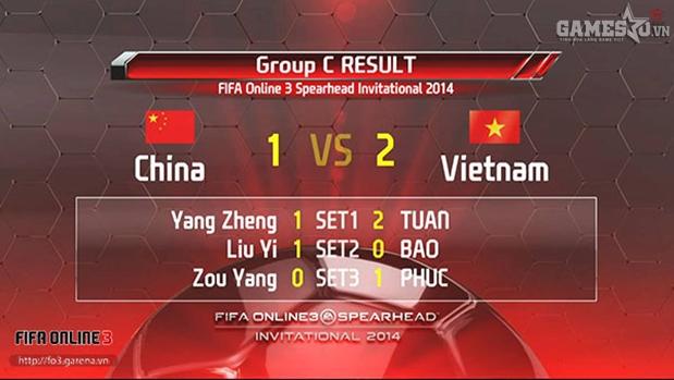 Chung cuộc Việt Nam thắng Trung Quốc 2-1