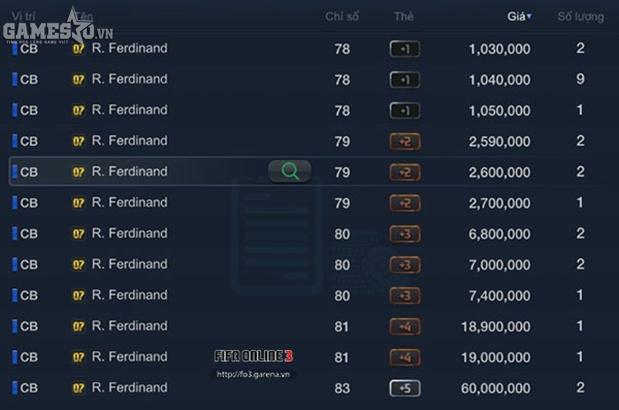 Ferdinand sụt giá mạnh