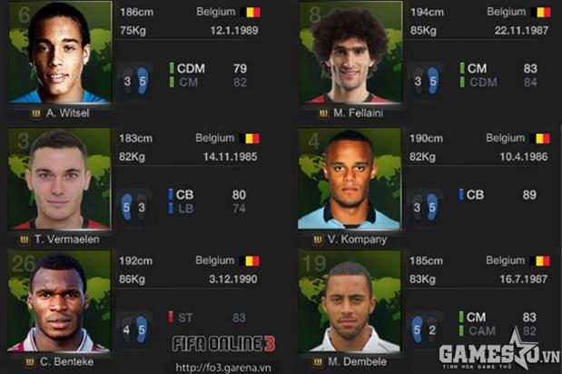 Dàn sao trẻ của Bỉ đang được các game thủ đánh giá cao