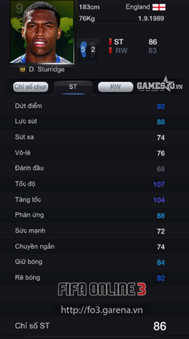 Chỉ số của Sturridge trong FIFA Online 3