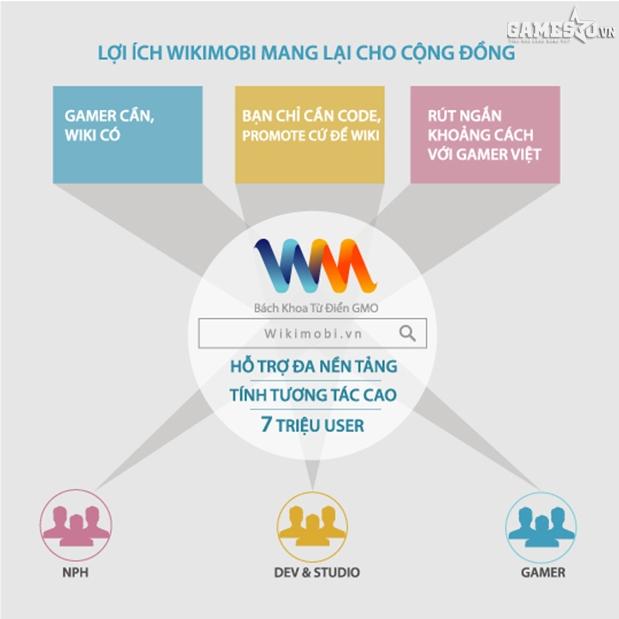 Các lợi ích WikiMobi đem đến cho người dùng