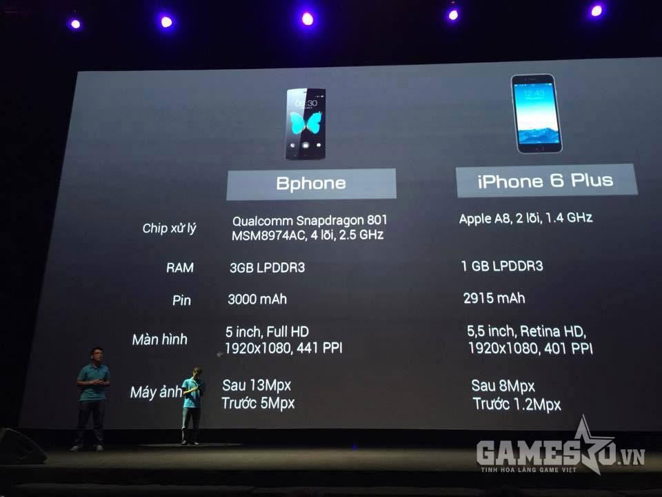 So sánh nhẹ với iPhone 6 Plus