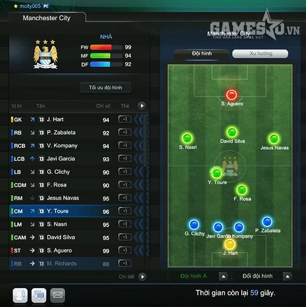 Người chơi sẽ sử dụng đội hình Man City do ban tổ chức cung cấp để thi đấu.