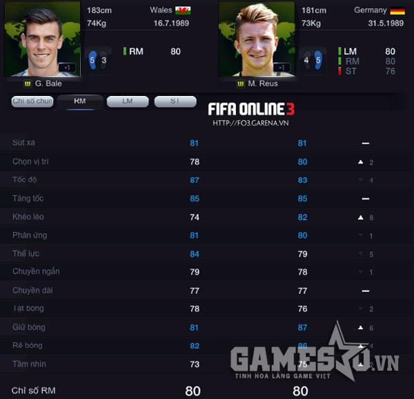 Bale và Reus đang rất được ưa thích