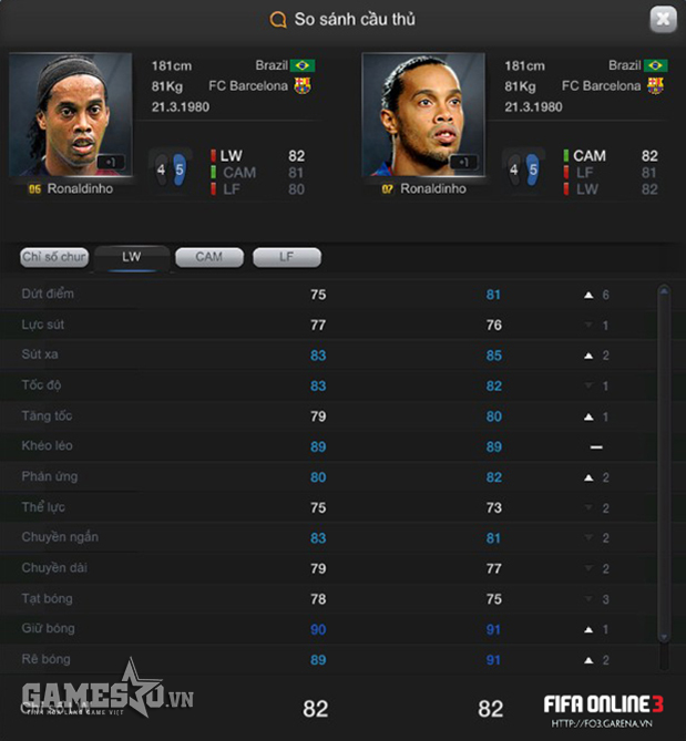 Ronaldinho '06 và '07