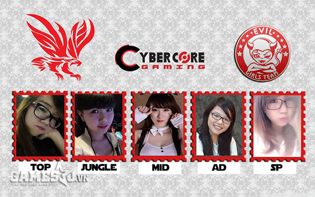 CyberCore Gaming