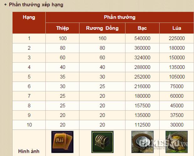 Top Th L C Ng G M Nh T C Ng Th Nh Chi N Gamesao: best online c ide