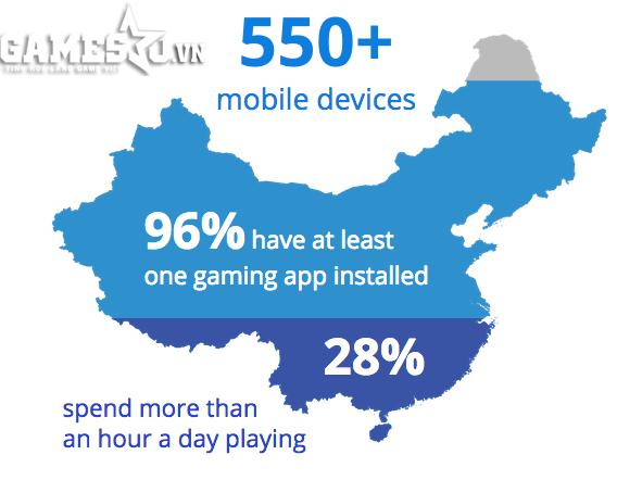 7 lưu ý dành cho các nhà phát triển muốn đánh chiếm thị trường game mobile Trung Quốc
