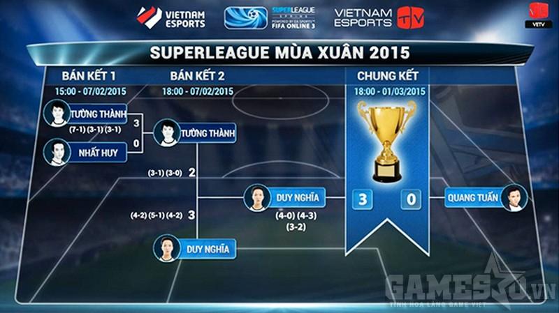 Duy Nghĩa 3-0 Quang tuấn (4-0; 4-3; 3-2)
