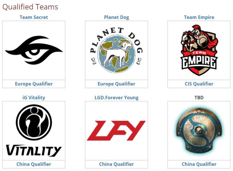 18 team Dota 2 sắp tề tựu đông đủ tại TI7