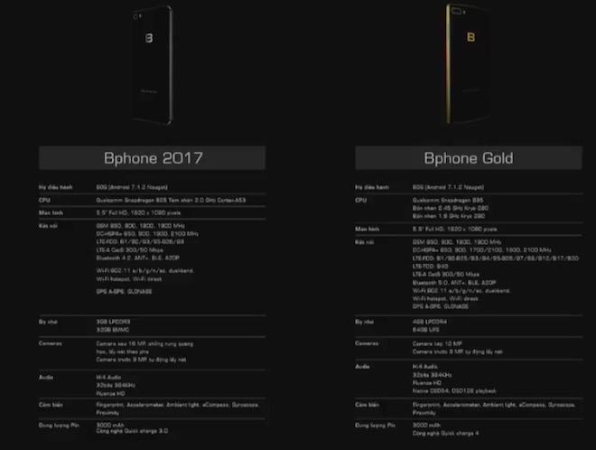 Bphone 2017 sẽ có hai phiên bản thường và Gold cao cấp với vi xử lý Snapdragon 835 cùng cụm camera kép