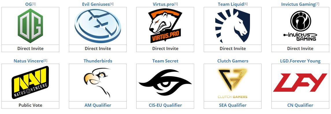 Danh sách 10 team tham dự Epicenter LAN
