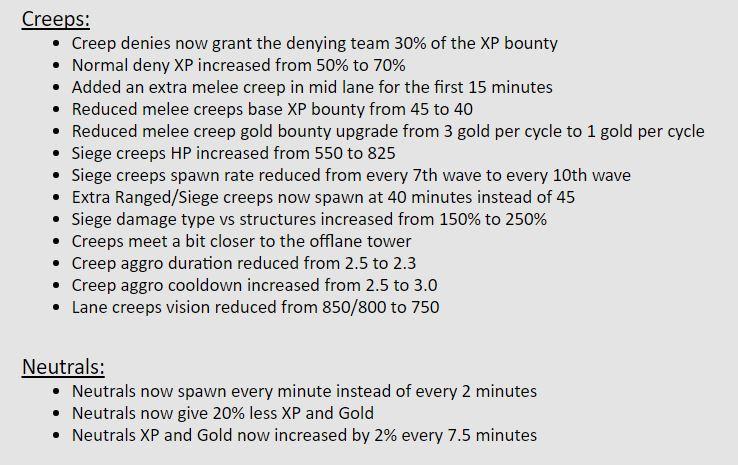 Những thay đổi về liên quan đến creep và quái rừng ở patch 7.06 Dota 2