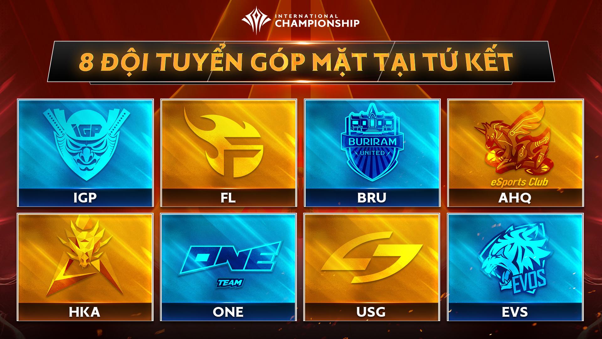 8 đội tuyển xuất sắc nhất AIC 2019 đã lộ diện