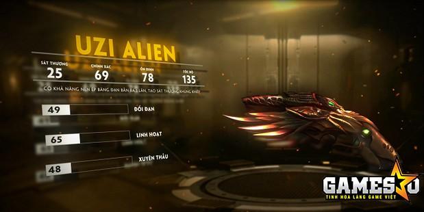"""""""Khế ước"""" quái vật ngoài hành tinh mang tên UZI Alien vừa đến với Phục Kích"""