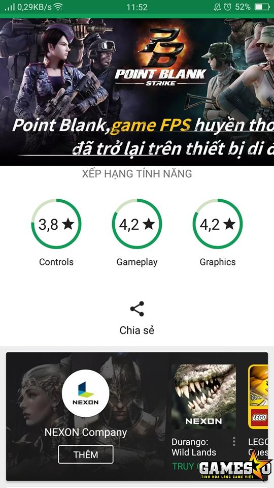 Đánh giá của người chơi dành cho Point Blank: Strike sau gần một tháng xuất hiện tại thị trường Philippines