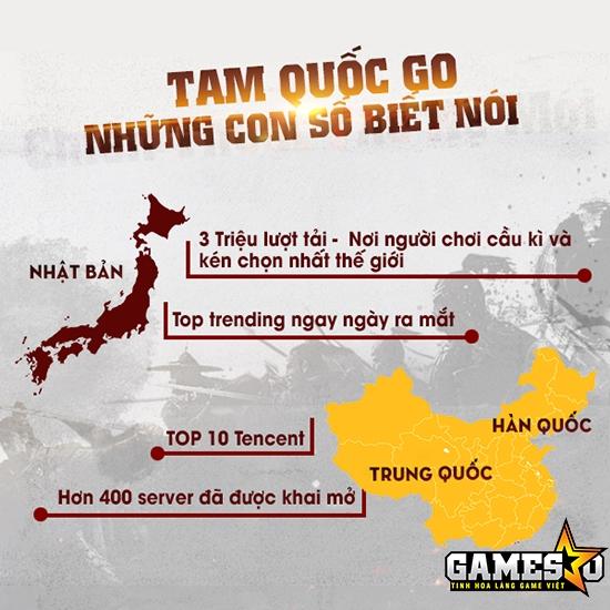 ... còn nằm trong Top trending trên App Store ngay ngày đầu ra mắt tại thị  trường Nhật Bản – nơi người chơi Tam Quốc cầu kì và kén chọn nhất thế giới.