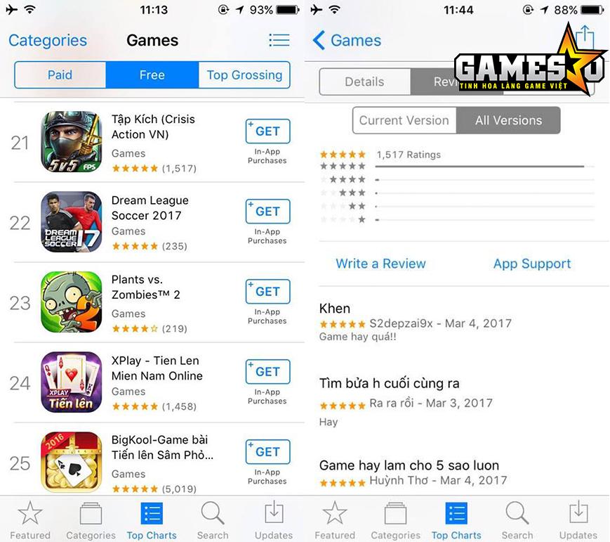 """""""Át chủ bài"""" của VTC Mobile, Tập Kích, nhận được nhiều lượt đánh giá 5 sao nhất trong số bốn tựa game FPS"""