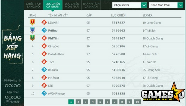 Bảng xếp hạng webgame Võ Lâm Truyền Kỳ VNG