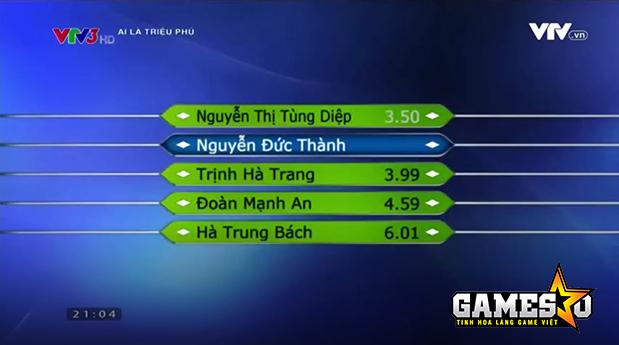 Mạnh An đã đúng ở câu hỏi thứ hai nhưng không phải là người chơi có đáp án nhanh nhất