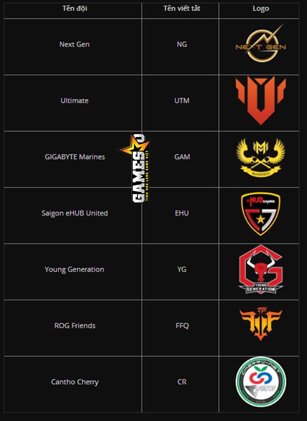 Bảy đội tuyển tham dự VCS A Mùa Xuân 2017