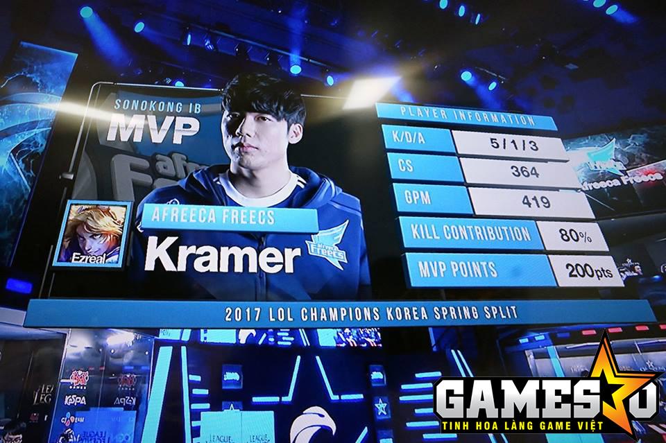 Kramer lần thứ hai giành MVP ở vòng bảng LCK Mùa Xuân 2017