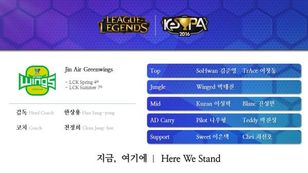 Chỉ có duy nhất vị trí đi rừng của Winged là được đảm bảo tại Jin Air Green Wings