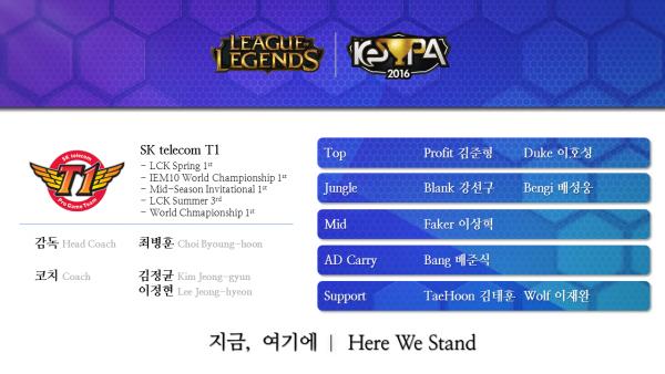 Profit và TaeHoon sẽ đảm nhiệm vai trò đường trên và hỗ trợ chính thức của SKT T1 tại KeSPA Cup năm nay