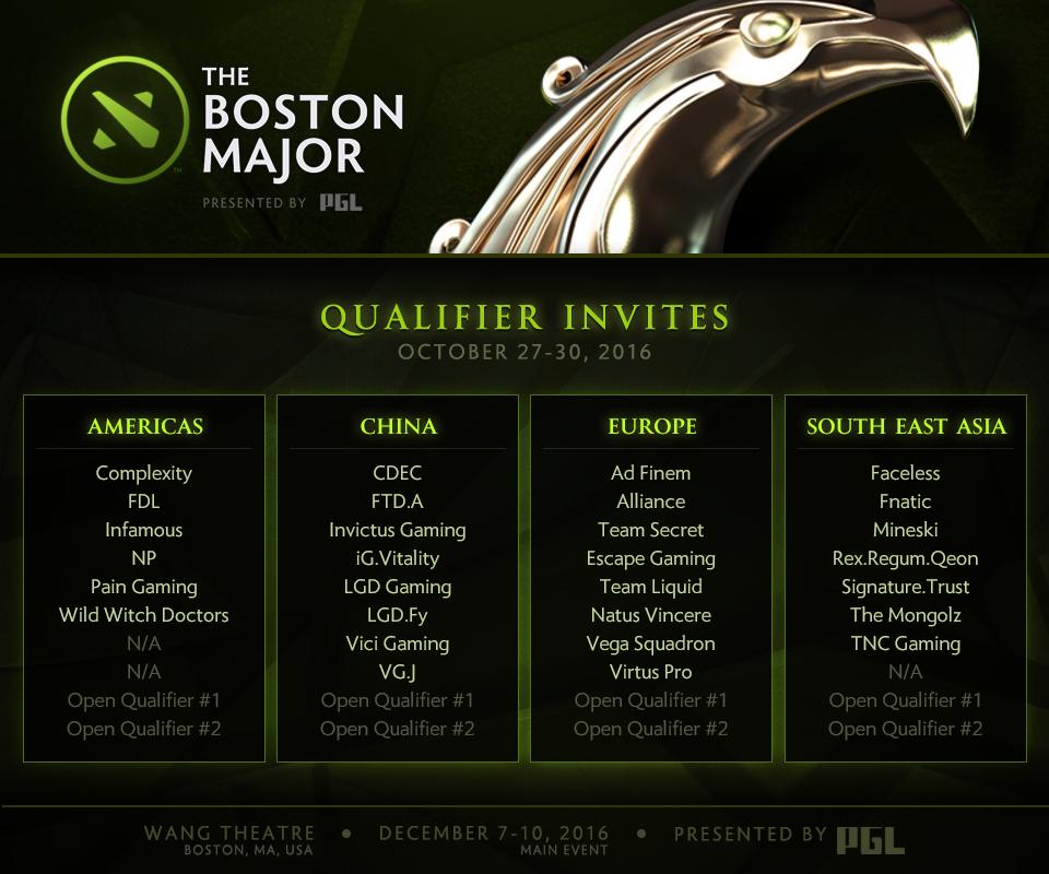 Danh sách các đội tuyeenr tham dự vòng loại khu vực cuả Boston Major 2016