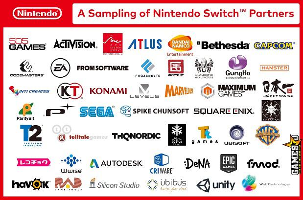 Gần 50 đối tác được Nintedo lựa chọn sản xuất các tựa game cho riêng Switch