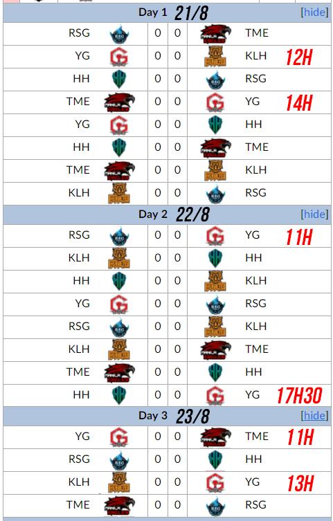 Lịch thi đấu vòng bảng GPL Mùa Hè 2017