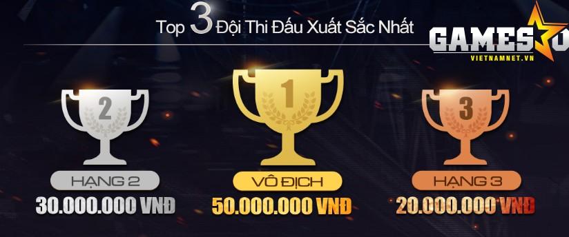 Quy chế giải thưởng của HPL tại Việt Nam.