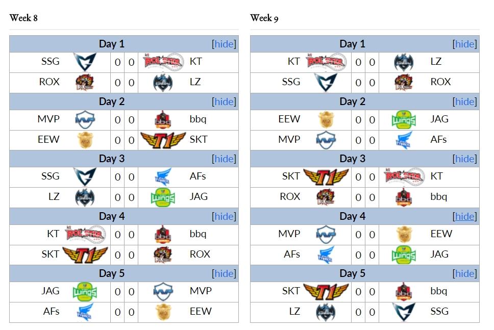 Lịch thi đấu hai tuần cuối cùng của vòng bảng LCK Mùa Hè 20127