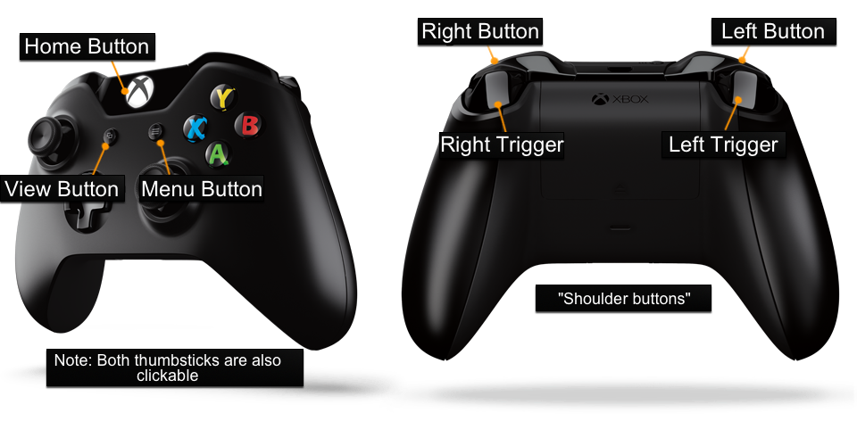 Vị trí các nút bấm trên tay cầm Xbox One