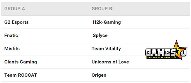 Hai bảng đấu của vòng bảng LCS Châu Âu Màu Xuân 2017
