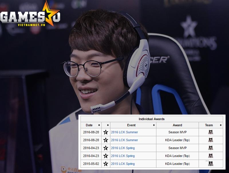 Thành tích của Smeb kể từ mùa giải 2015.