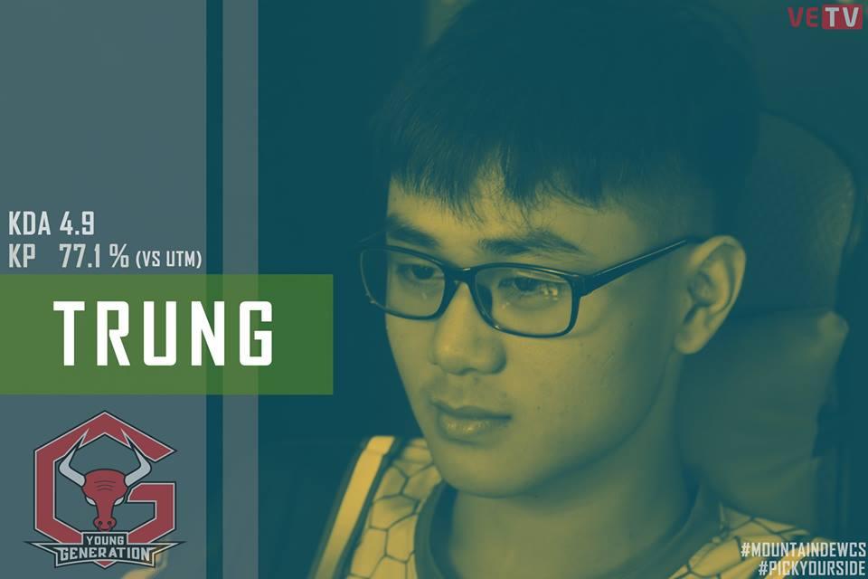 Trung là ngôi sao sáng nhất giúp YG đánh bại UTM lần thứ ba liên tiếp để có mặt tại trận Chung kết MDCS Mùa Xuân 2017