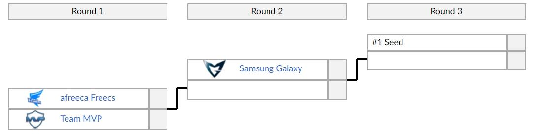 Vòng loại Khu vực LCK Hàn Quốc sẽ khởi tranh vào lúc 15g00 ngày 28/8 tới đây với cặp đấu giữa Afreeca Freecs vs MVP