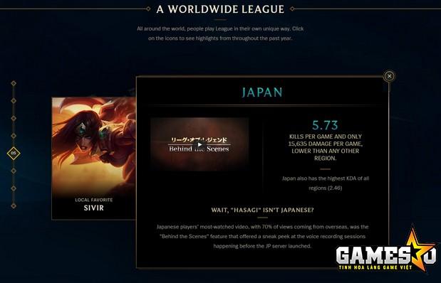 Người chơi ở máy chủ Nhật Bản có hệ số KDA trung bình lớn nhất toàn cầu với 2,46