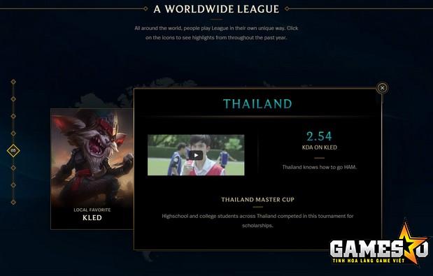 """Người chơi ở máy chủ Thái Lan đã biết cách tận dụng độ """"điên"""" của Kled"""