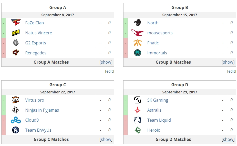 Bốn bảng đấu tại ELEAGUE CS:GO Premier 2017