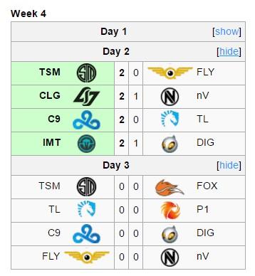 Kết quả Ngày 3 và lịch thi đấu Ngày 4 thuộc Tuần 4 LCS Bắc Mỹ Mùa Hè 2017