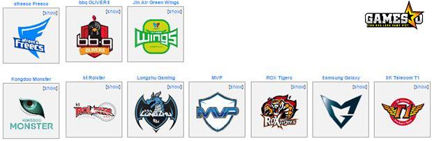 10 đội tuyển, với ROX Tigers là ĐKVĐ Và Kongdoo Monster là đội mới giành suất thăng hạng