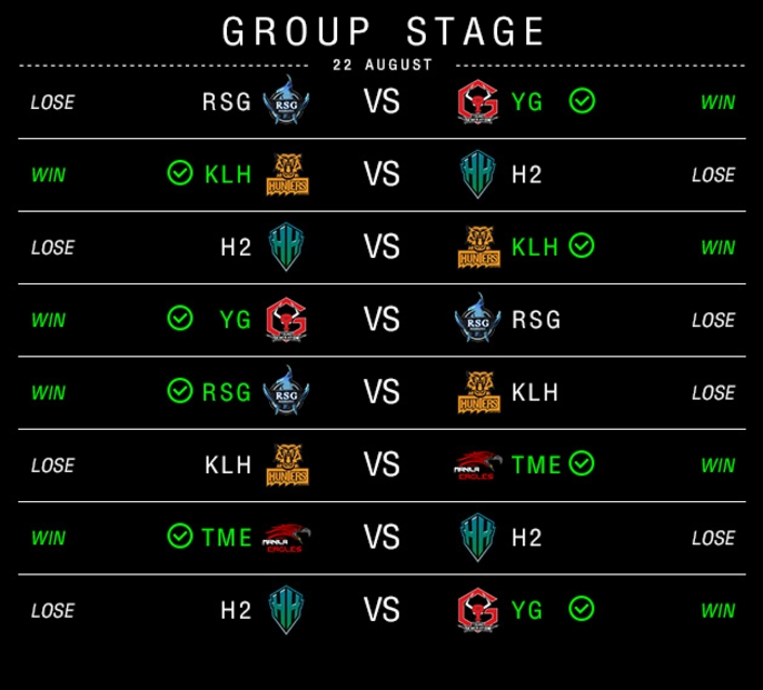 Kết quả Ngày 2 vòng bảng GPL Mùa Hè 2017